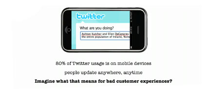 80% of twitter usage is on mobile devices - Mashable.com